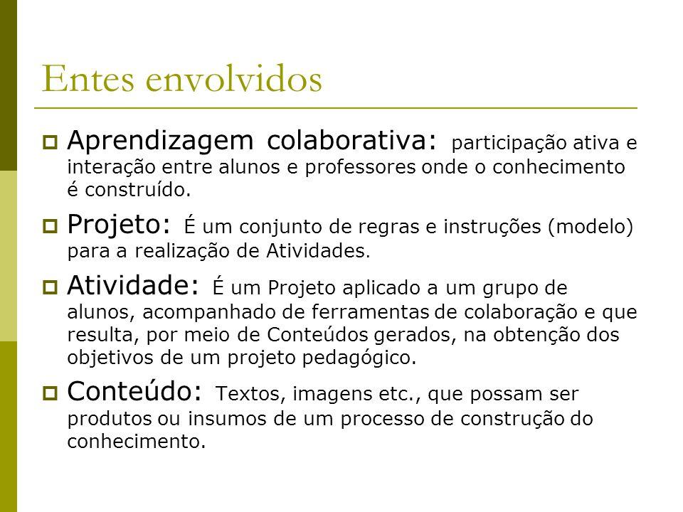 Entes envolvidos  Aprendizagem colaborativa: participação ativa e interação entre alunos e professores onde o conhecimento é construído.  Projeto: É