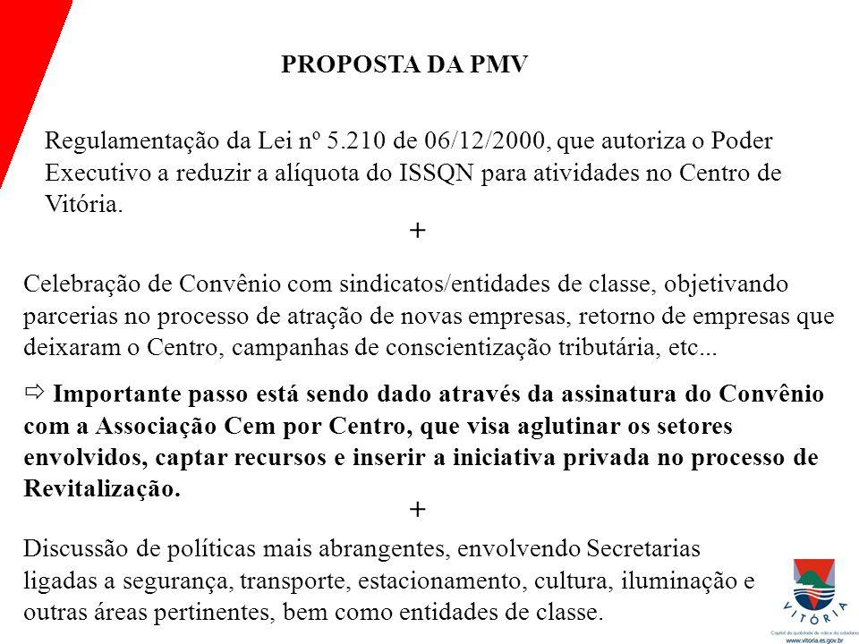 PROPOSTA DA PMV Regulamentação da Lei nº 5.210 de 06/12/2000, que autoriza o Poder Executivo a reduzir a alíquota do ISSQN para atividades no Centro de Vitória.