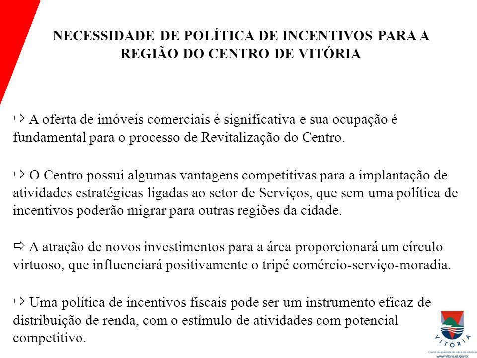 NECESSIDADE DE POLÍTICA DE INCENTIVOS PARA A REGIÃO DO CENTRO DE VITÓRIA  A oferta de imóveis comerciais é significativa e sua ocupação é fundamental para o processo de Revitalização do Centro.