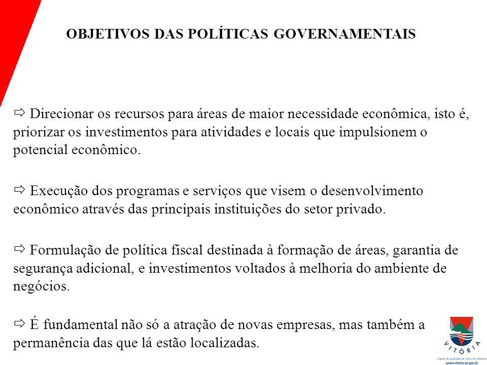 OBJETIVOS DAS POLÍTICAS GOVERNAMENTAIS  Direcionar os recursos para áreas de maior necessidade econômica, isto é, priorizar os investimentos para ati