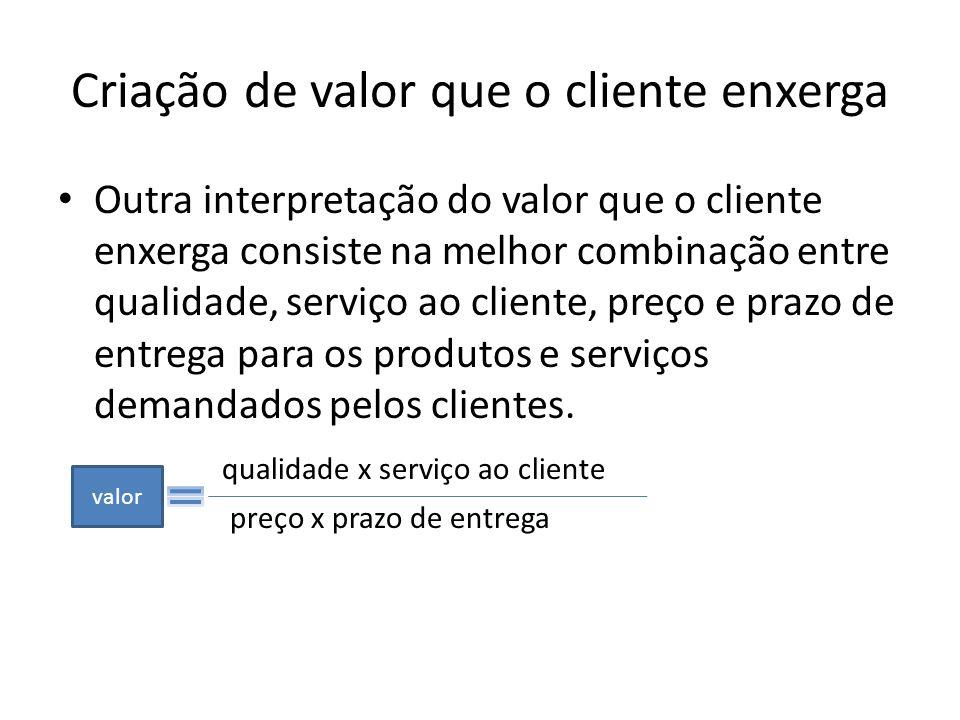 Criação de valor que o cliente enxerga • Outra interpretação do valor que o cliente enxerga consiste na melhor combinação entre qualidade, serviço ao