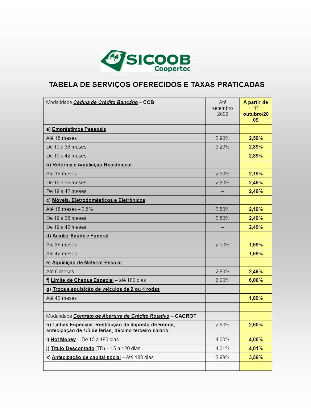 TABELA DE SERVIÇOS OFERECIDOS E TAXAS PRATICADAS Modalidade Cédula de Crédito Bancário – CCBAté setembro 2009 A partir de 1º outubro/20 09 a) Emprésti