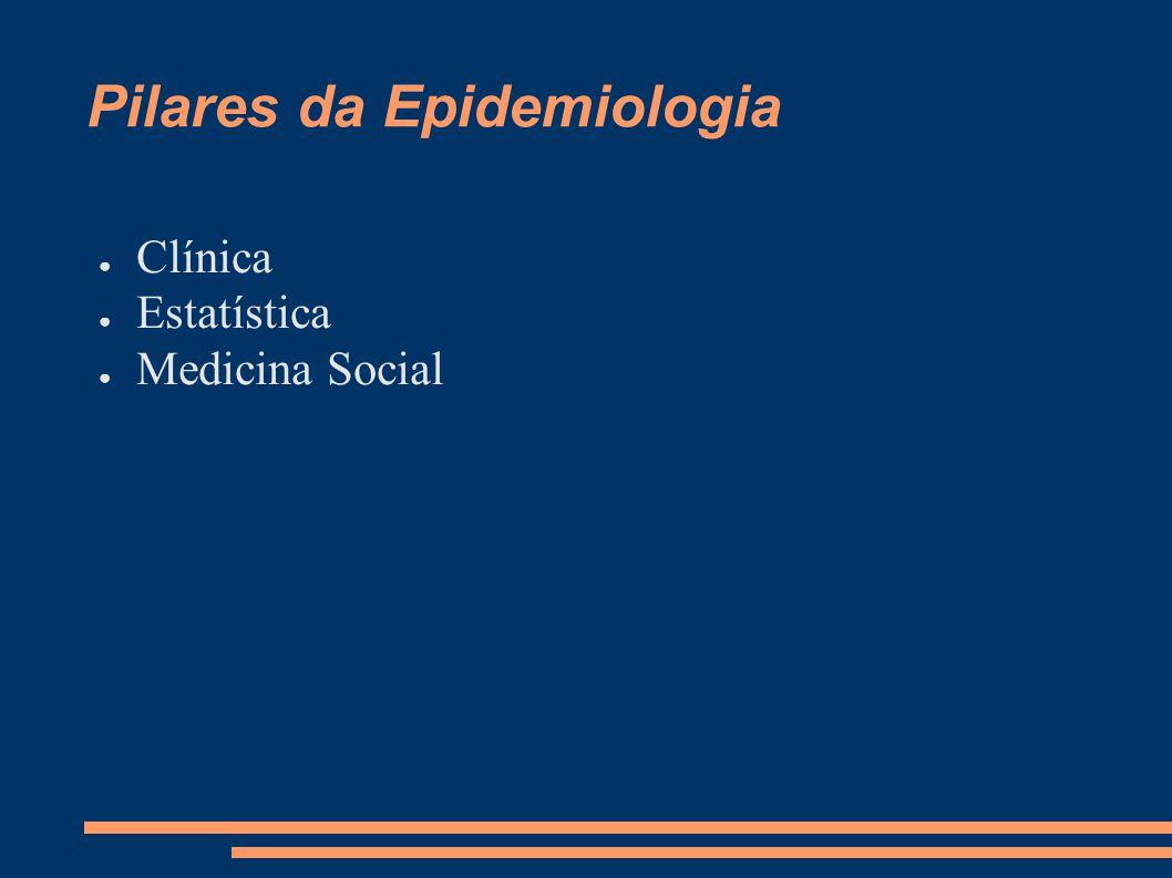 Pilares da Epidemiologia ● Clínica ● Estatística ● Medicina Social