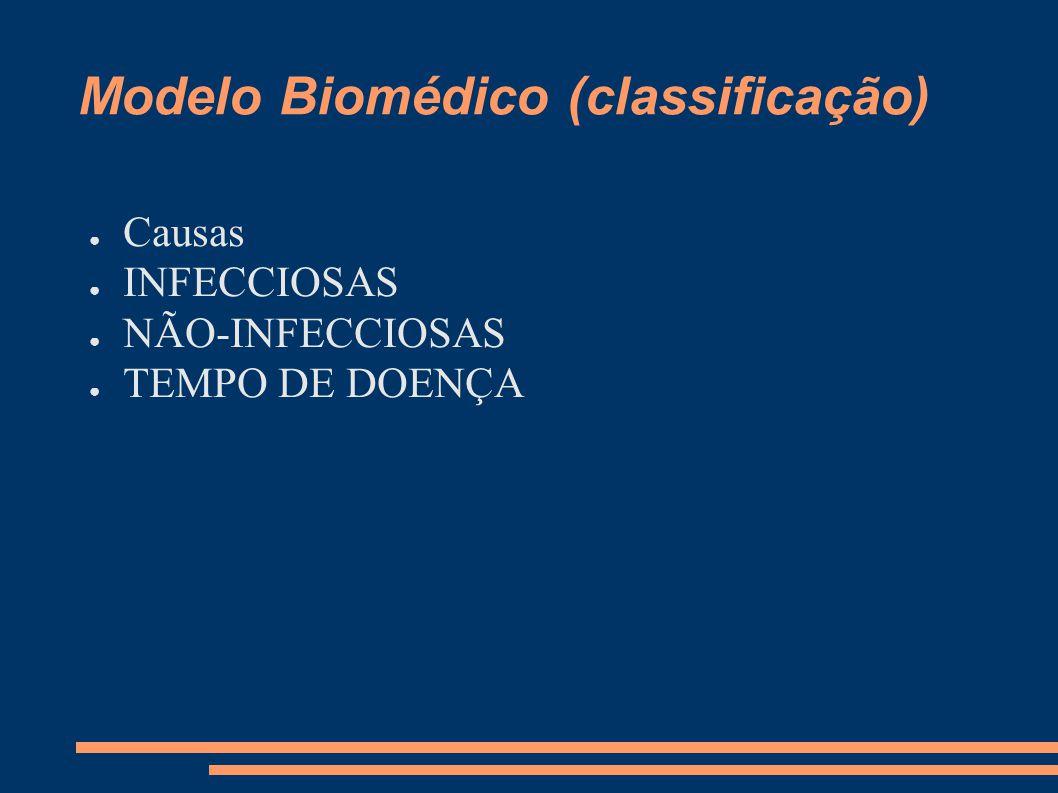 Modelo Biomédico (classificação) ● Causas ● INFECCIOSAS ● NÃO-INFECCIOSAS ● TEMPO DE DOENÇA