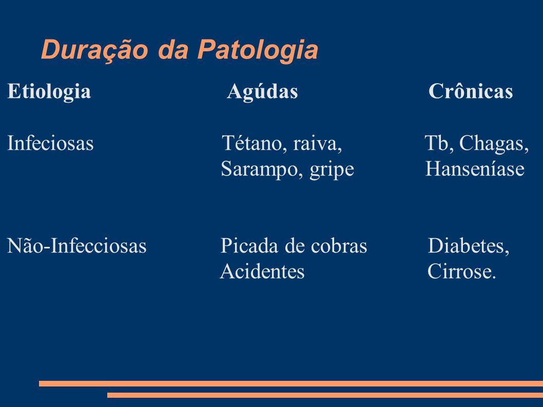Duração da Patologia Etiologia Agúdas Crônicas Infeciosas Tétano, raiva, Tb, Chagas, Sarampo, gripe Hanseníase Não-Infecciosas Picada de cobras Diabet