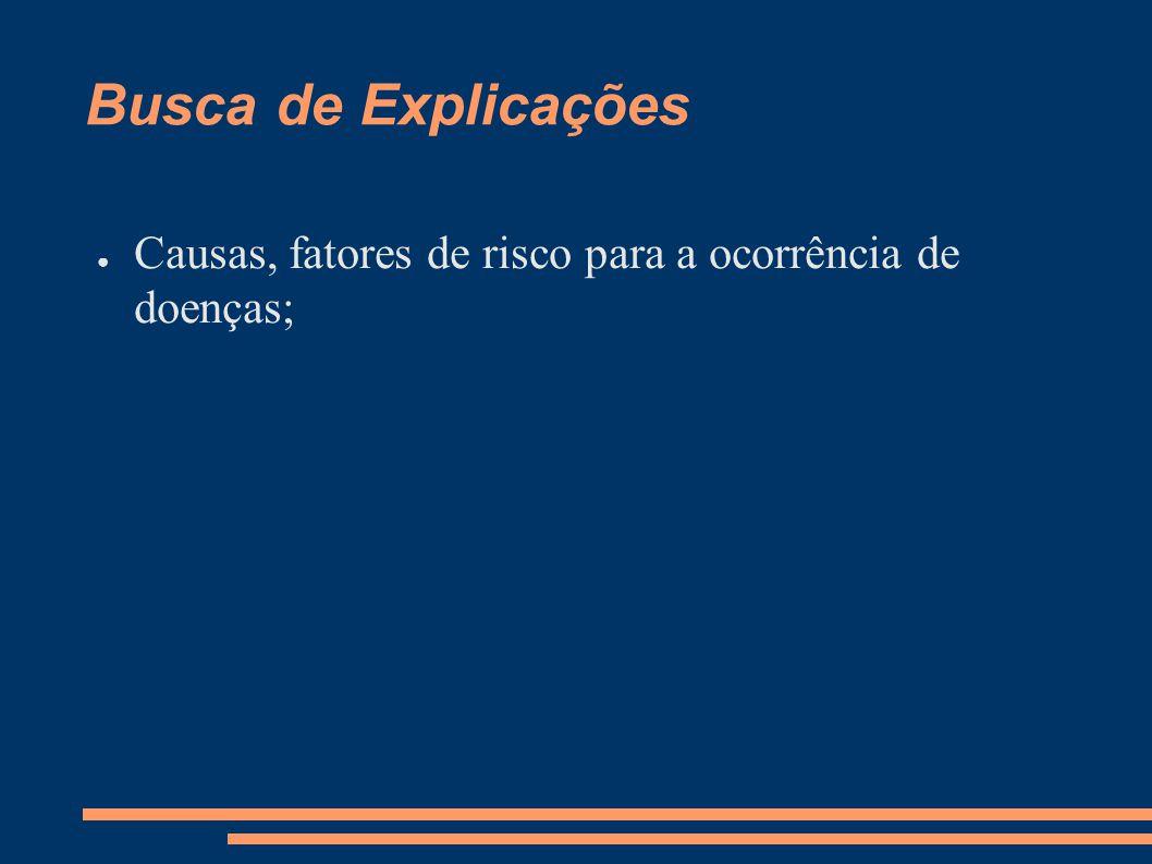 Busca de Explicações ● Causas, fatores de risco para a ocorrência de doenças;