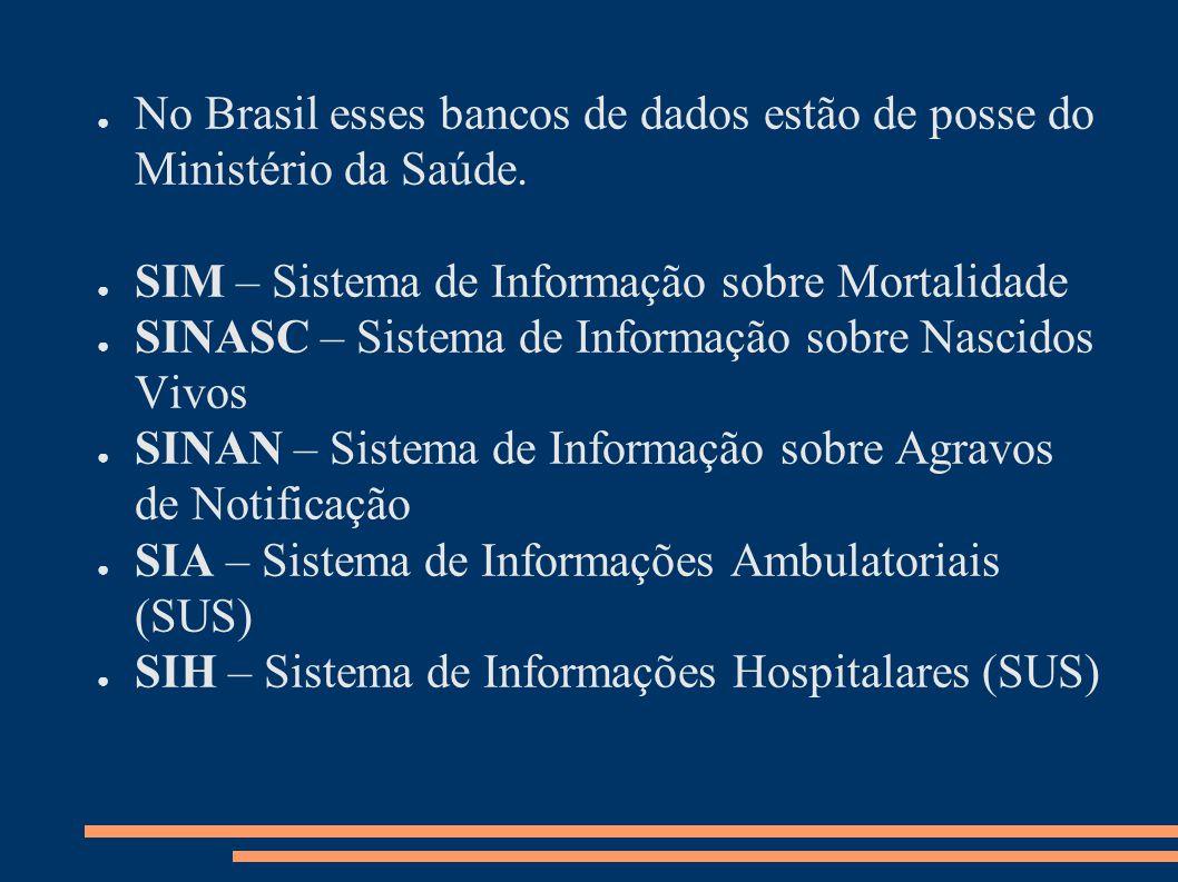 ● No Brasil esses bancos de dados estão de posse do Ministério da Saúde. ● SIM – Sistema de Informação sobre Mortalidade ● SINASC – Sistema de Informa