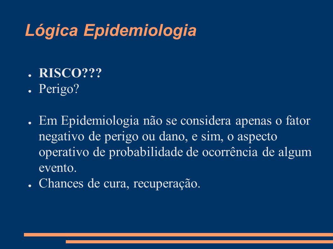 Lógica Epidemiologia ● RISCO??? ● Perigo? ● Em Epidemiologia não se considera apenas o fator negativo de perigo ou dano, e sim, o aspecto operativo de