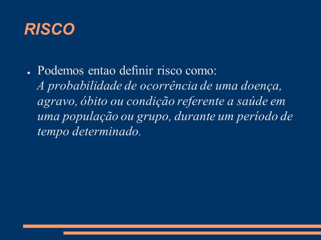 RISCO ● Podemos entao definir risco como: A probabilidade de ocorrência de uma doença, agravo, óbito ou condição referente a saúde em uma população ou