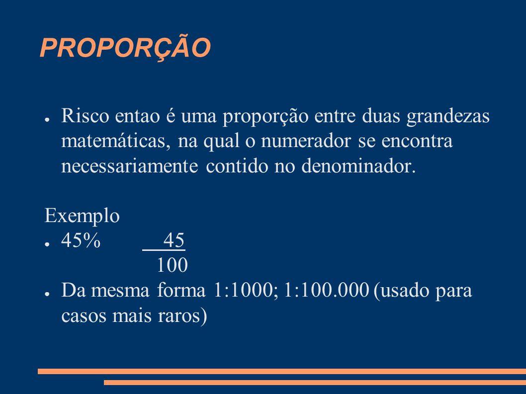 PROPORÇÃO ● Risco entao é uma proporção entre duas grandezas matemáticas, na qual o numerador se encontra necessariamente contido no denominador. Exem