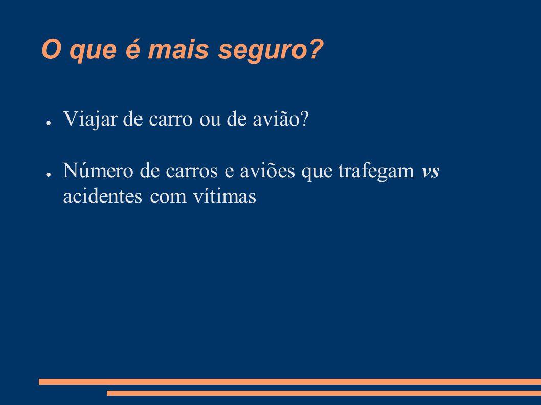 O que é mais seguro? ● Viajar de carro ou de avião? ● Número de carros e aviões que trafegam vs acidentes com vítimas