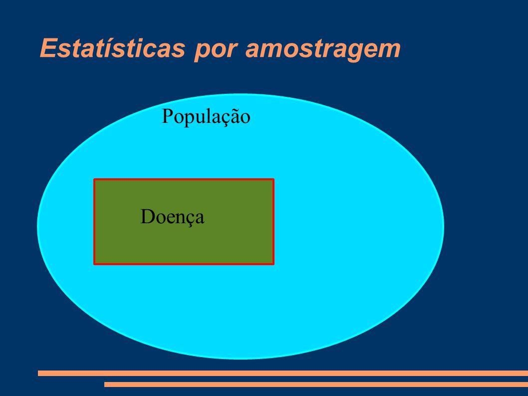 Estatísticas por amostragem População Doença
