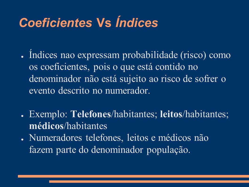 Coeficientes Vs Índices ● Índices nao expressam probabilidade (risco) como os coeficientes, pois o que está contido no denominador não está sujeito ao