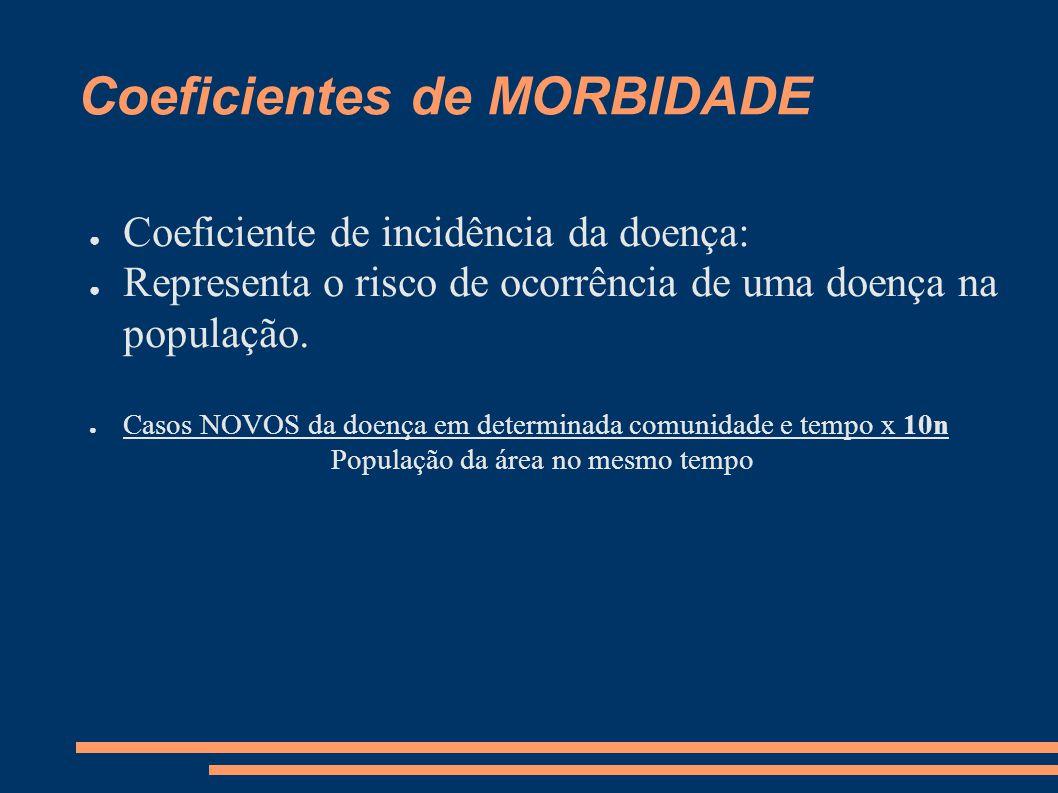 Coeficientes de MORBIDADE ● Coeficiente de incidência da doença: ● Representa o risco de ocorrência de uma doença na população. ● Casos NOVOS da doenç