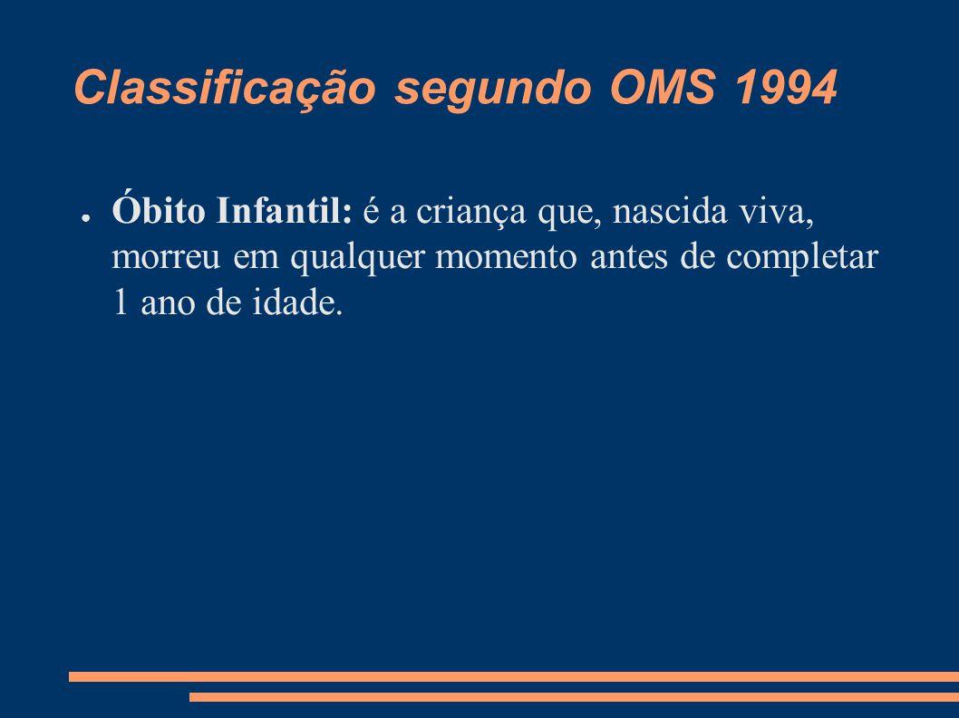 Classificação segundo OMS 1994 ● Óbito Infantil: é a criança que, nascida viva, morreu em qualquer momento antes de completar 1 ano de idade.