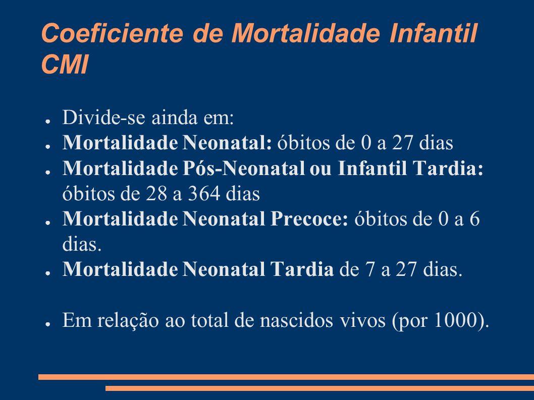 Coeficiente de Mortalidade Infantil CMI ● Divide-se ainda em: ● Mortalidade Neonatal: óbitos de 0 a 27 dias ● Mortalidade Pós-Neonatal ou Infantil Tar