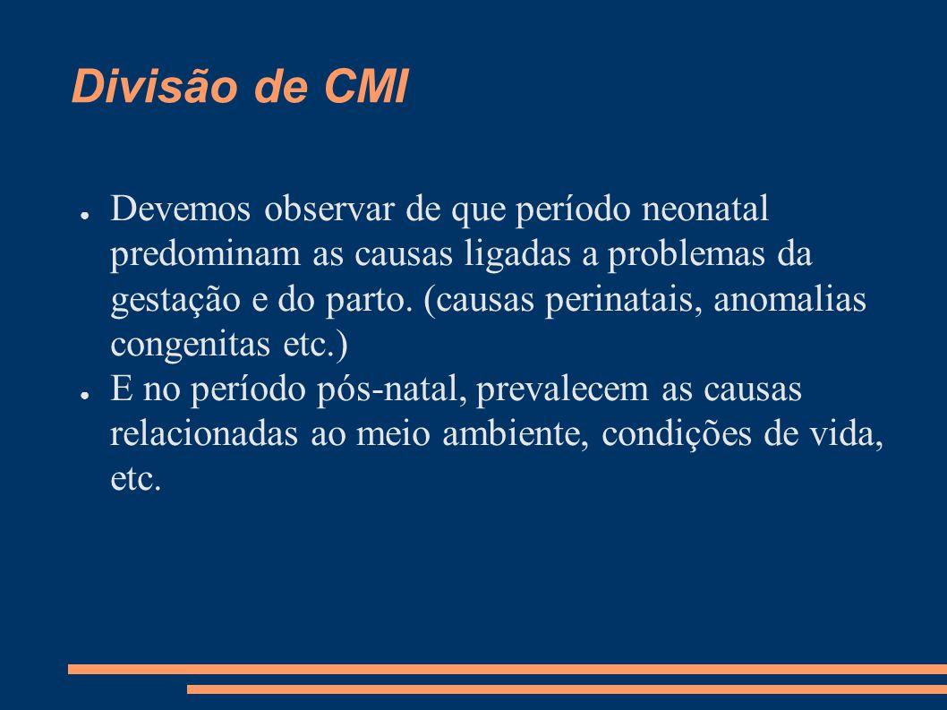 Divisão de CMI ● Devemos observar de que período neonatal predominam as causas ligadas a problemas da gestação e do parto. (causas perinatais, anomali