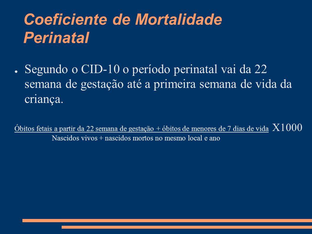 Coeficiente de Mortalidade Perinatal ● Segundo o CID-10 o período perinatal vai da 22 semana de gestação até a primeira semana de vida da criança. Óbi