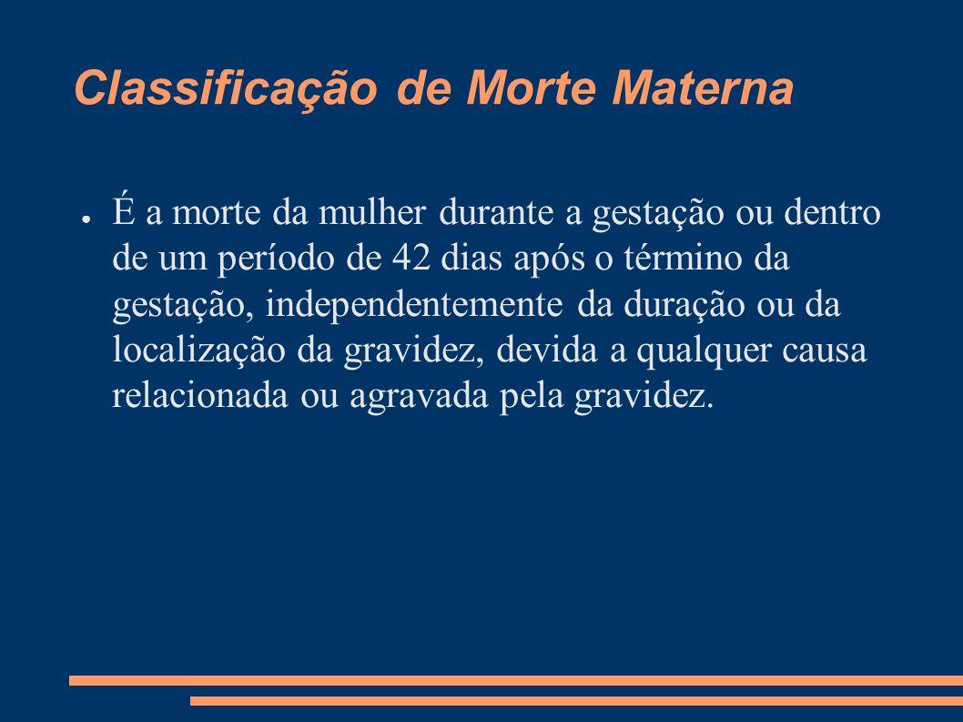 Classificação de Morte Materna ● É a morte da mulher durante a gestação ou dentro de um período de 42 dias após o término da gestação, independentemen