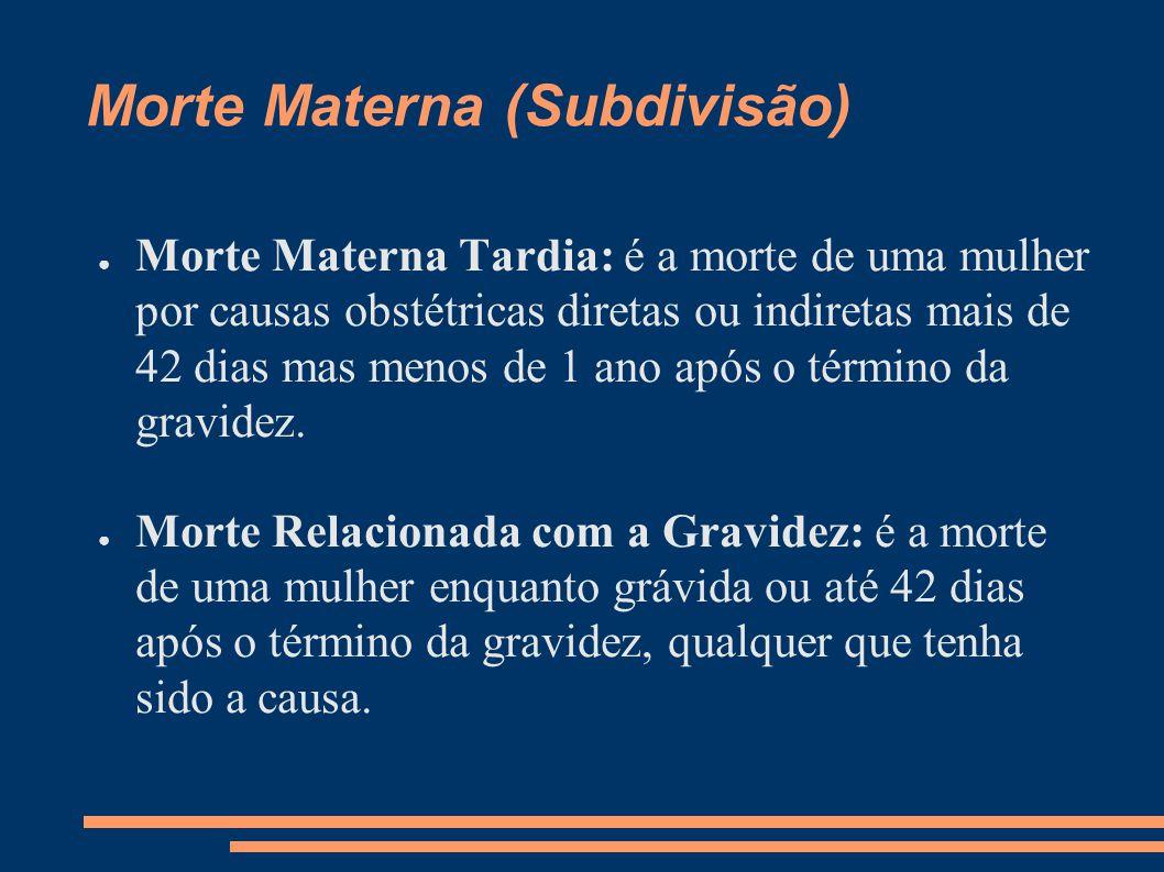 Morte Materna (Subdivisão) ● Morte Materna Tardia: é a morte de uma mulher por causas obstétricas diretas ou indiretas mais de 42 dias mas menos de 1