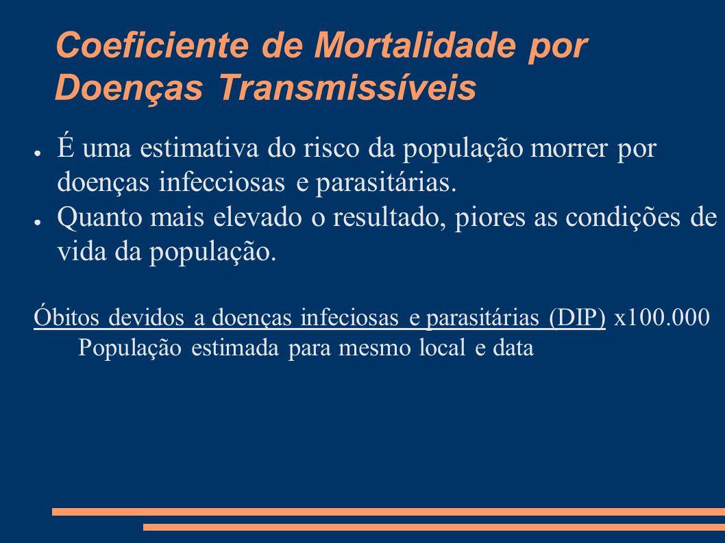 Coeficiente de Mortalidade por Doenças Transmissíveis ● É uma estimativa do risco da população morrer por doenças infecciosas e parasitárias. ● Quanto