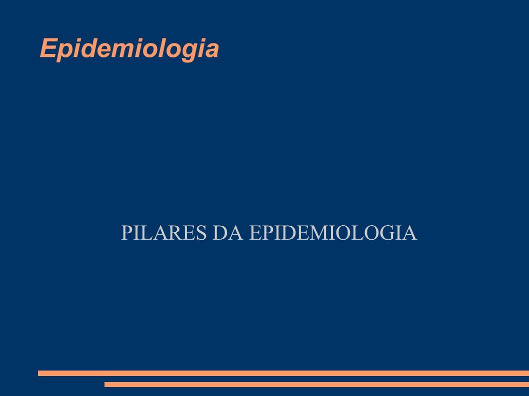 Epidemiologia PILARES DA EPIDEMIOLOGIA