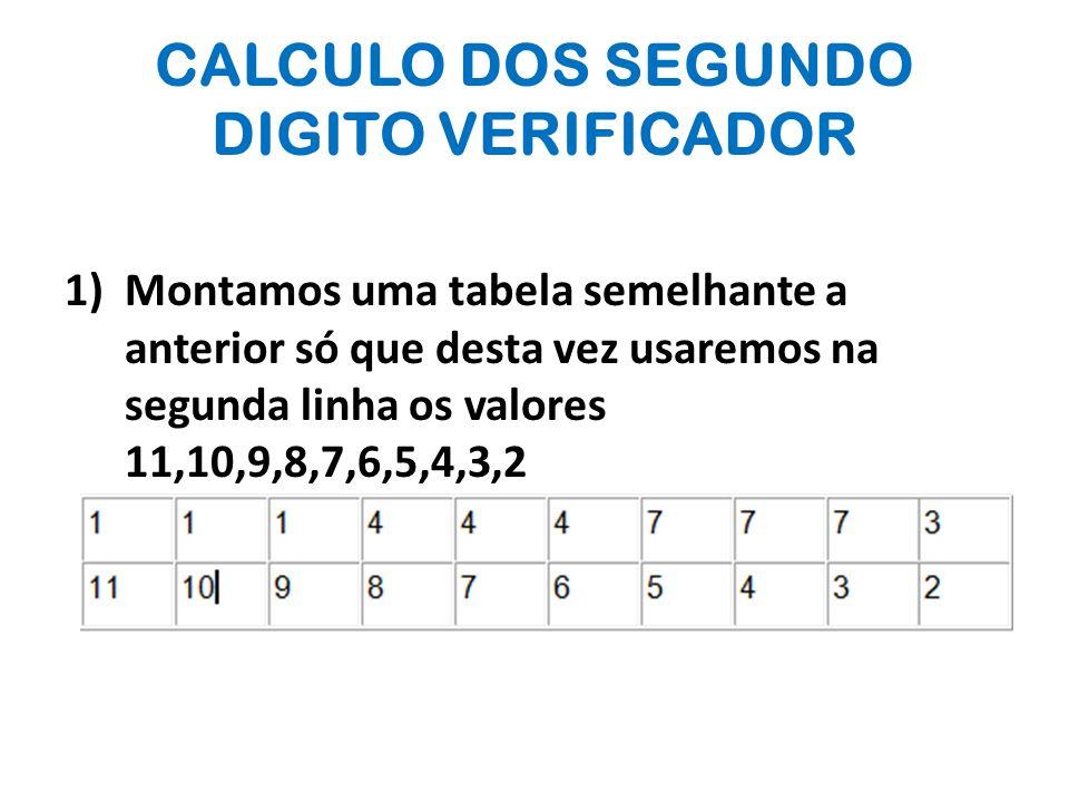 CALCULO DOS SEGUNDO DIGITO VERIFICADOR 1)Montamos uma tabela semelhante a anterior só que desta vez usaremos na segunda linha os valores 11,10,9,8,7,6,5,4,3,2