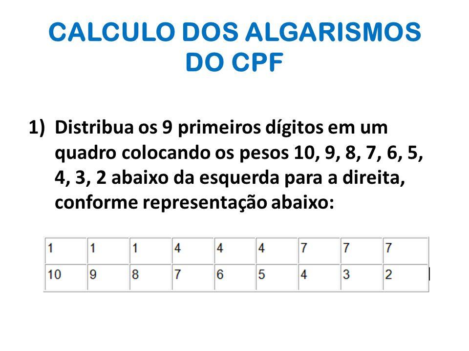 CALCULO DOS ALGARISMOS DO CPF 1)Distribua os 9 primeiros dígitos em um quadro colocando os pesos 10, 9, 8, 7, 6, 5, 4, 3, 2 abaixo da esquerda para a direita, conforme representação abaixo:
