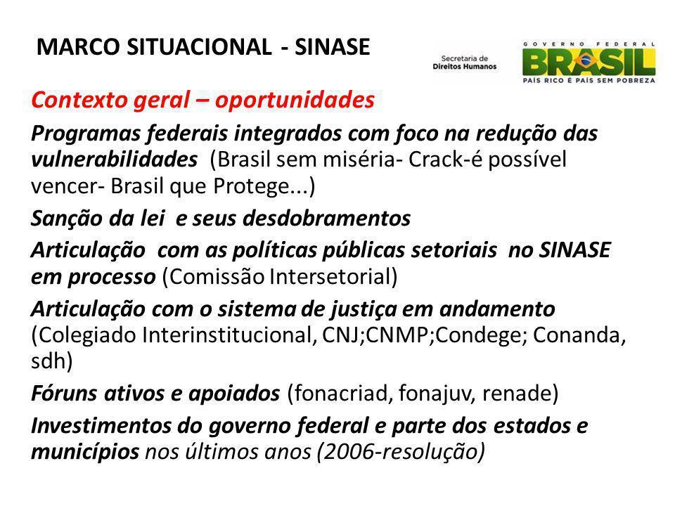 MARCO SITUACIONAL - SINASE Contexto geral – oportunidades Programas federais integrados com foco na redução das vulnerabilidades (Brasil sem miséria-