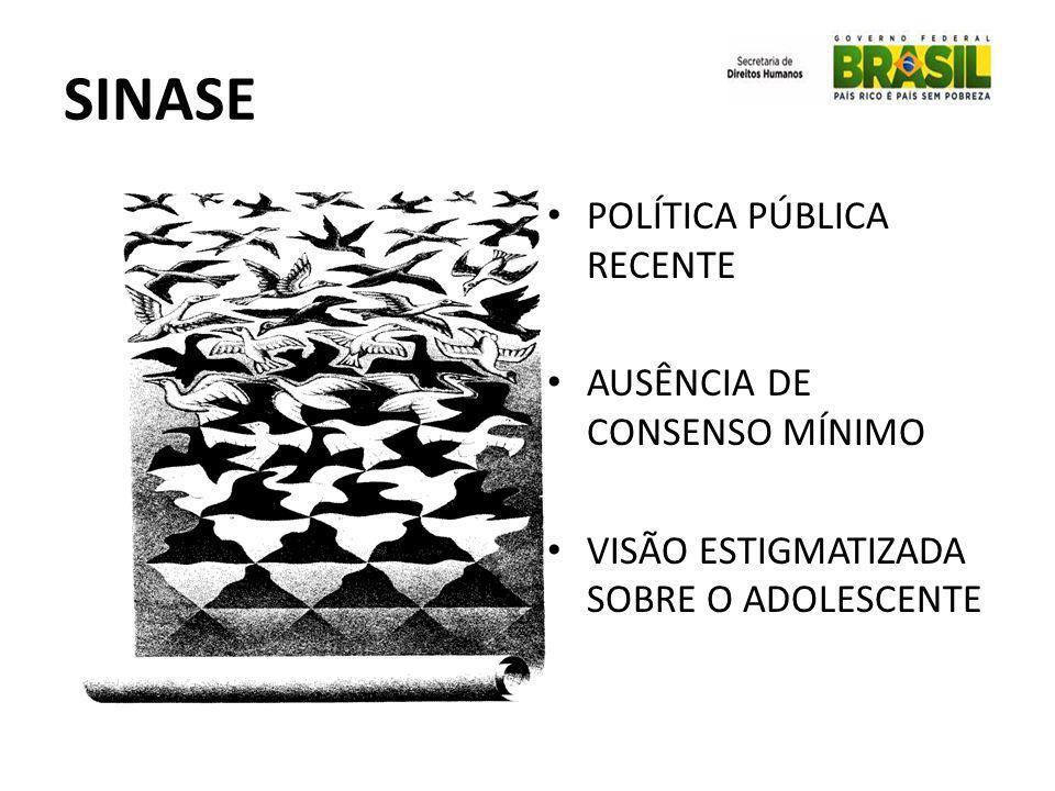 SINASE •POLÍTICA PÚBLICA RECENTE •AUSÊNCIA DE CONSENSO MÍNIMO •VISÃO ESTIGMATIZADA SOBRE O ADOLESCENTE