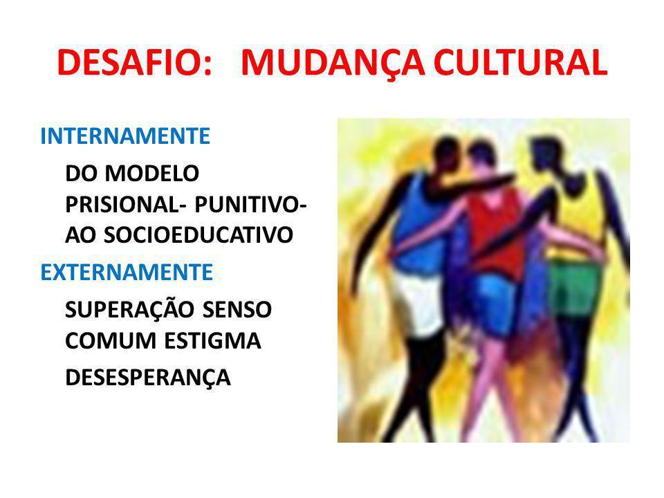 DESAFIO: MUDANÇA CULTURAL INTERNAMENTE DO MODELO PRISIONAL- PUNITIVO- AO SOCIOEDUCATIVO EXTERNAMENTE SUPERAÇÃO SENSO COMUM ESTIGMA DESESPERANÇA