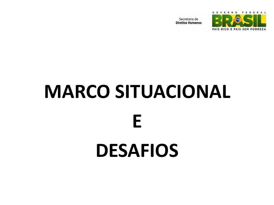 MARCO SITUACIONAL E DESAFIOS