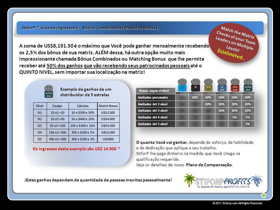© 2011 Stiforp.com All Rights Reserved. A soma de US$8,191.50 é o máximo que Você pode ganhar mensalmente recebendo os 2,5% dos bônus de sua matriz. A
