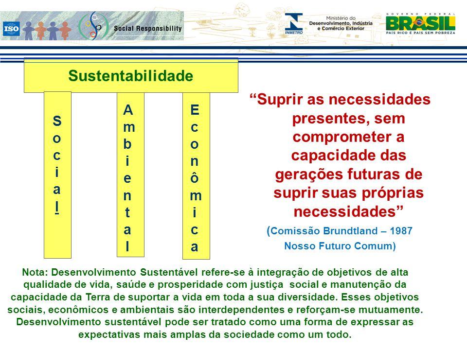 """Sustentabilidade """"Suprir as necessidades presentes, sem comprometer a capacidade das gerações futuras de suprir suas próprias necessidades"""" ( Comissão"""