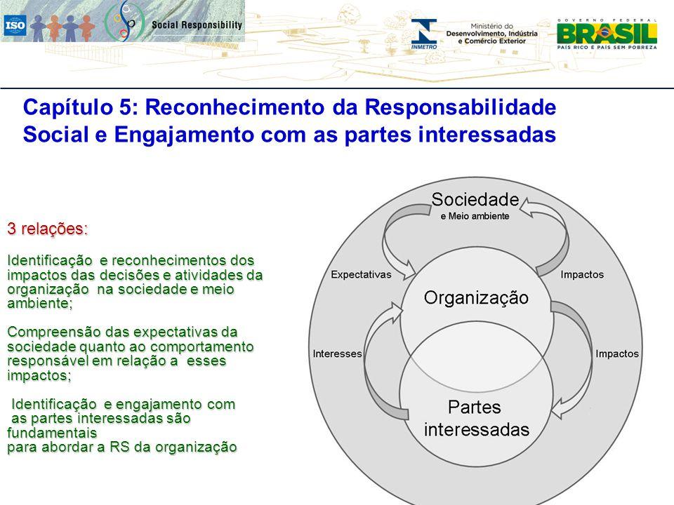 3 relações: Identificação e reconhecimentos dos impactos das decisões e atividades da organização na sociedade e meio ambiente; Compreensão das expect