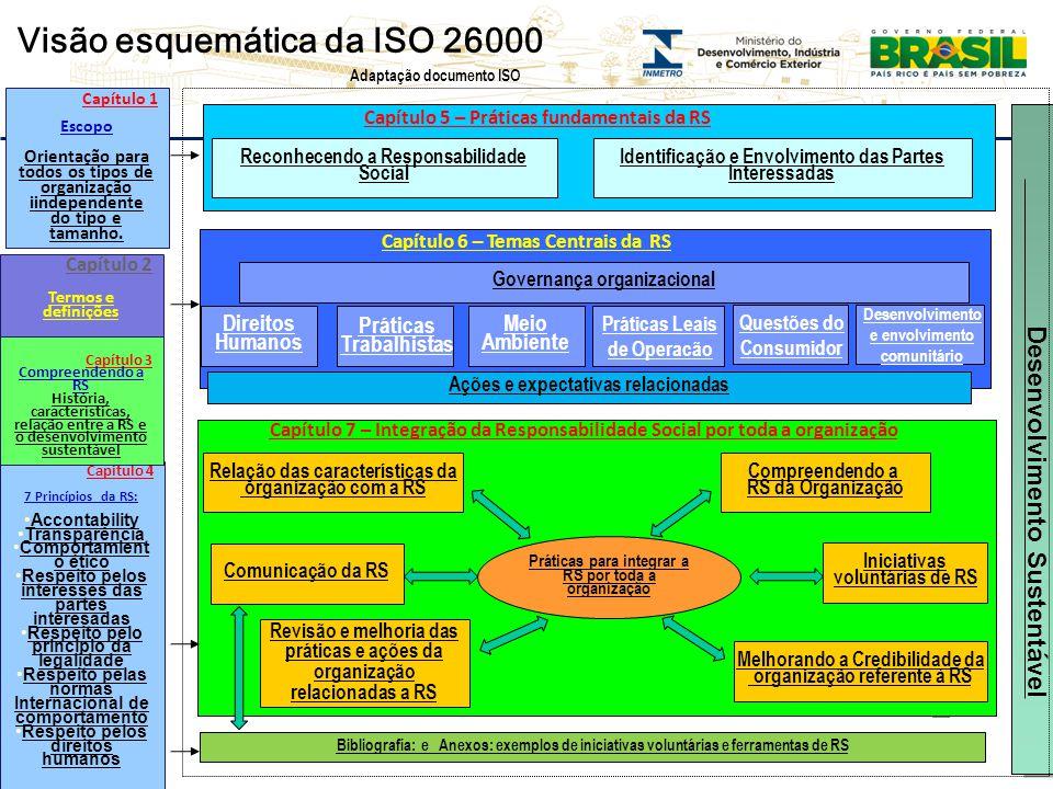 Slide: Jorge Cajazeira – ISO/WG- RS