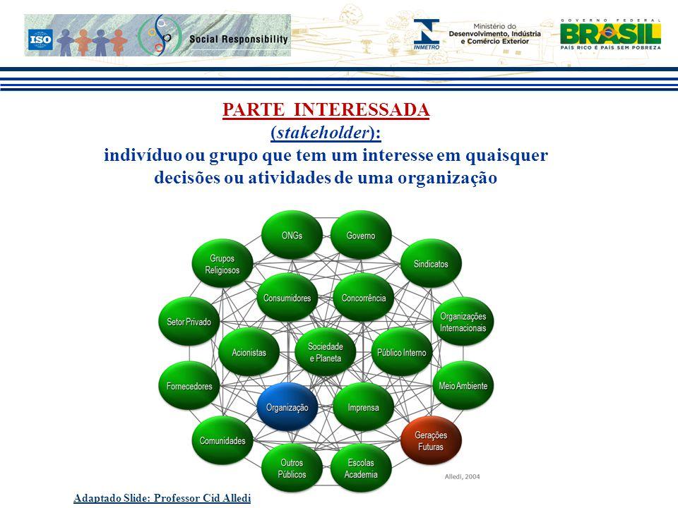Adaptado Slide: Professor Cid Alledi PARTE INTERESSADA (stakeholder): indivíduo ou grupo que tem um interesse em quaisquer decisões ou atividades de u