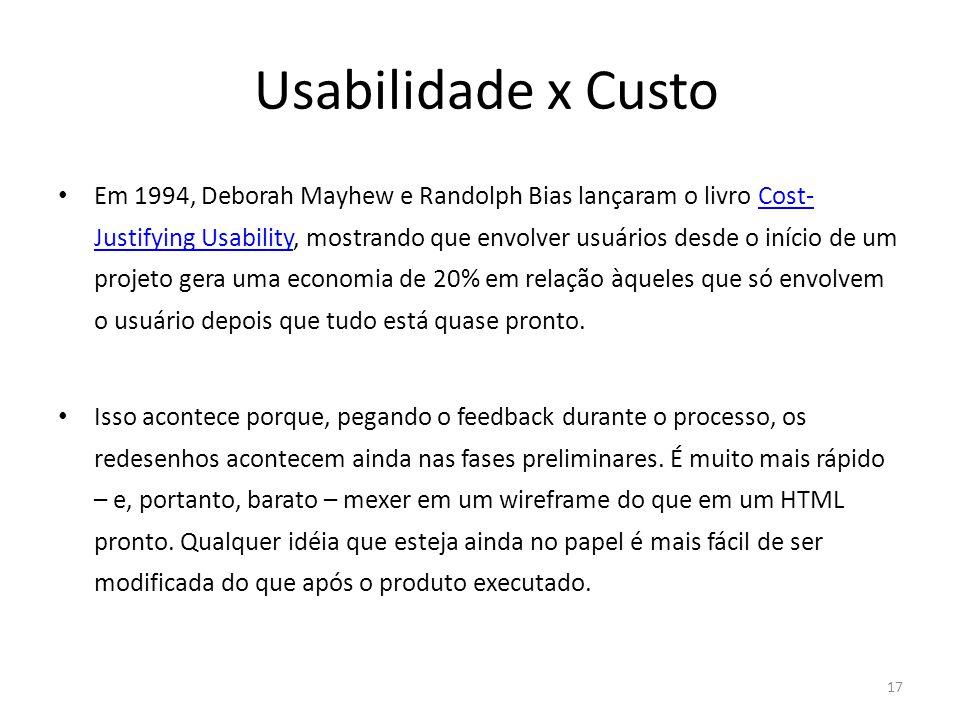 Usabilidade x Custo • Em 1994, Deborah Mayhew e Randolph Bias lançaram o livro Cost- Justifying Usability, mostrando que envolver usuários desde o iní