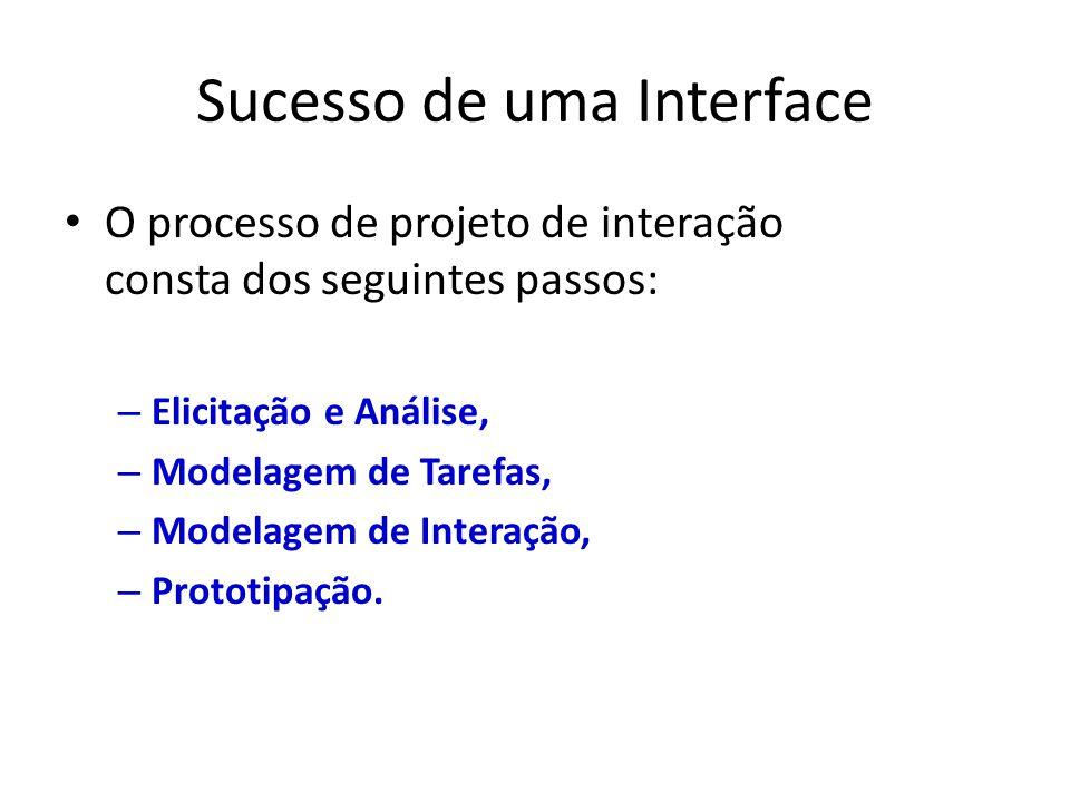 Sucesso de uma Interface • O processo de projeto de interação consta dos seguintes passos: – Elicitação e Análise, – Modelagem de Tarefas, – Modelagem