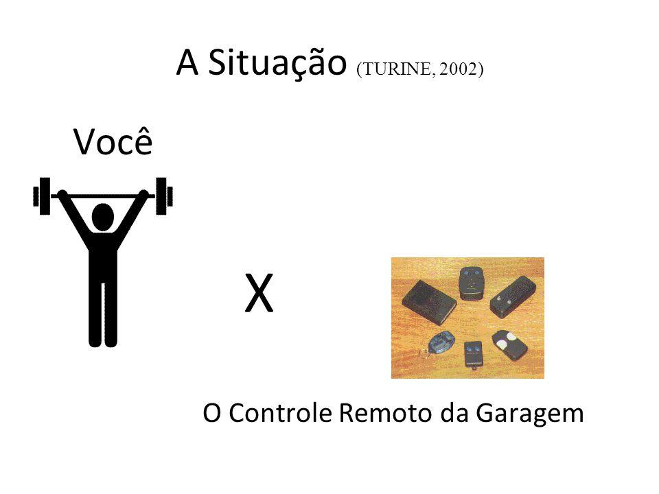 A Situação (TURINE, 2002) Você O Controle Remoto da Garagem X