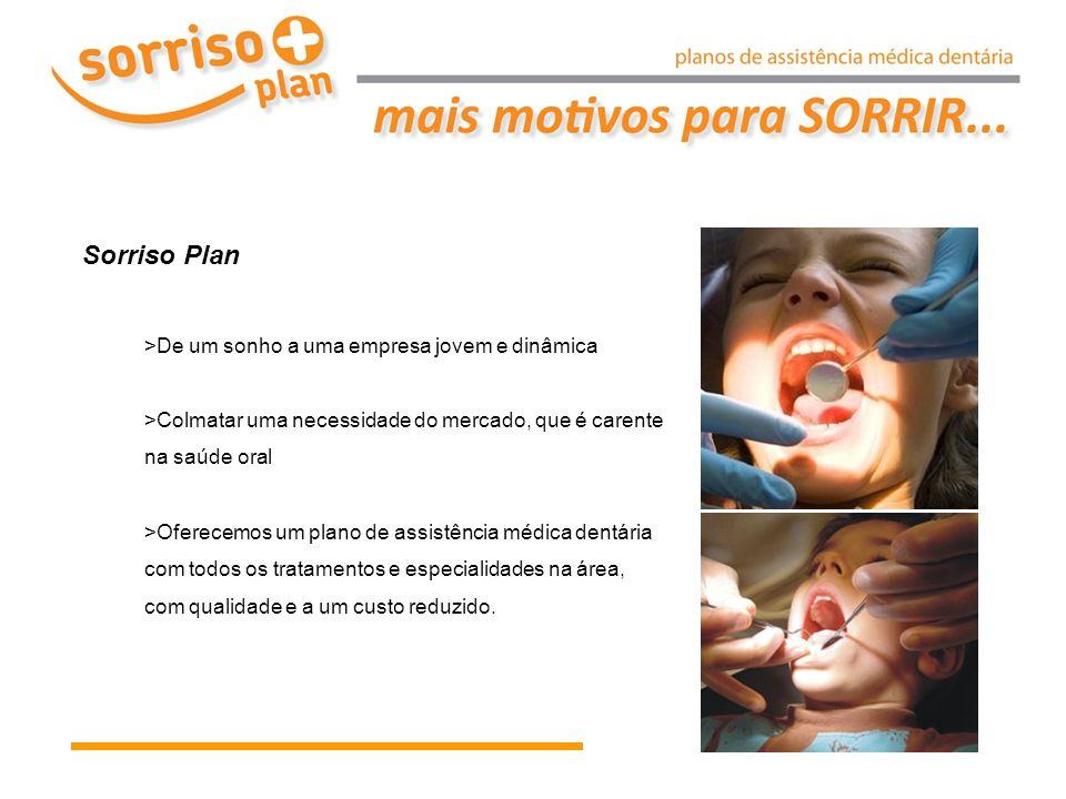 Sorriso Plan >De um sonho a uma empresa jovem e dinâmica >Colmatar uma necessidade do mercado, que é carente na saúde oral >Oferecemos um plano de ass