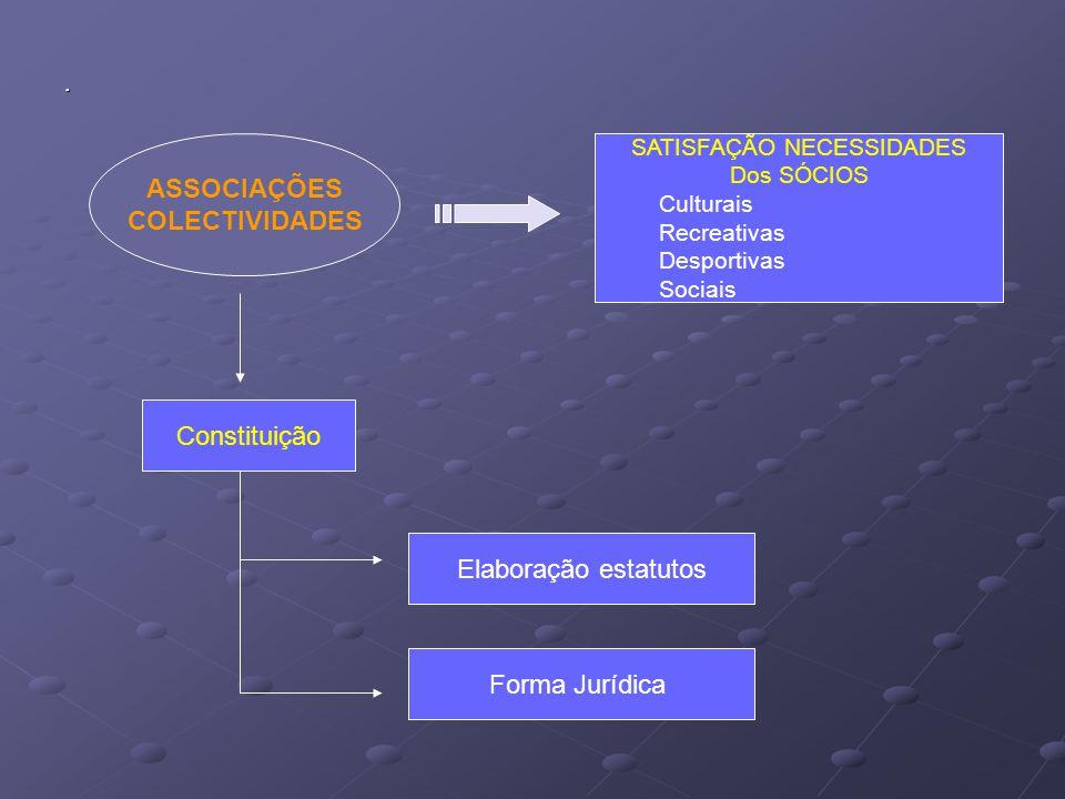 ASPECTOS LEGAIS FISCAIS RNPC – Registo Nac.P.