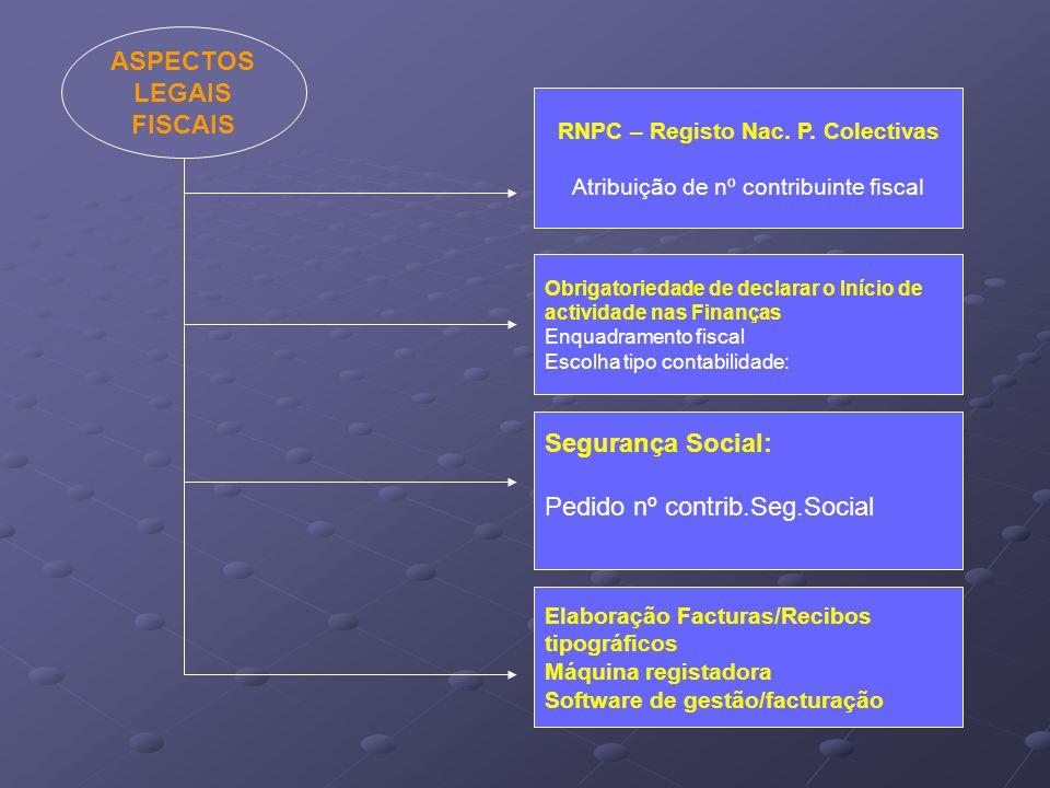 . ASPECTOS LEGAIS FISCAIS RNPC – Registo Nac. P. Colectivas Atribuição de nº contribuinte fiscal Obrigatoriedade de declarar o Início de actividade na
