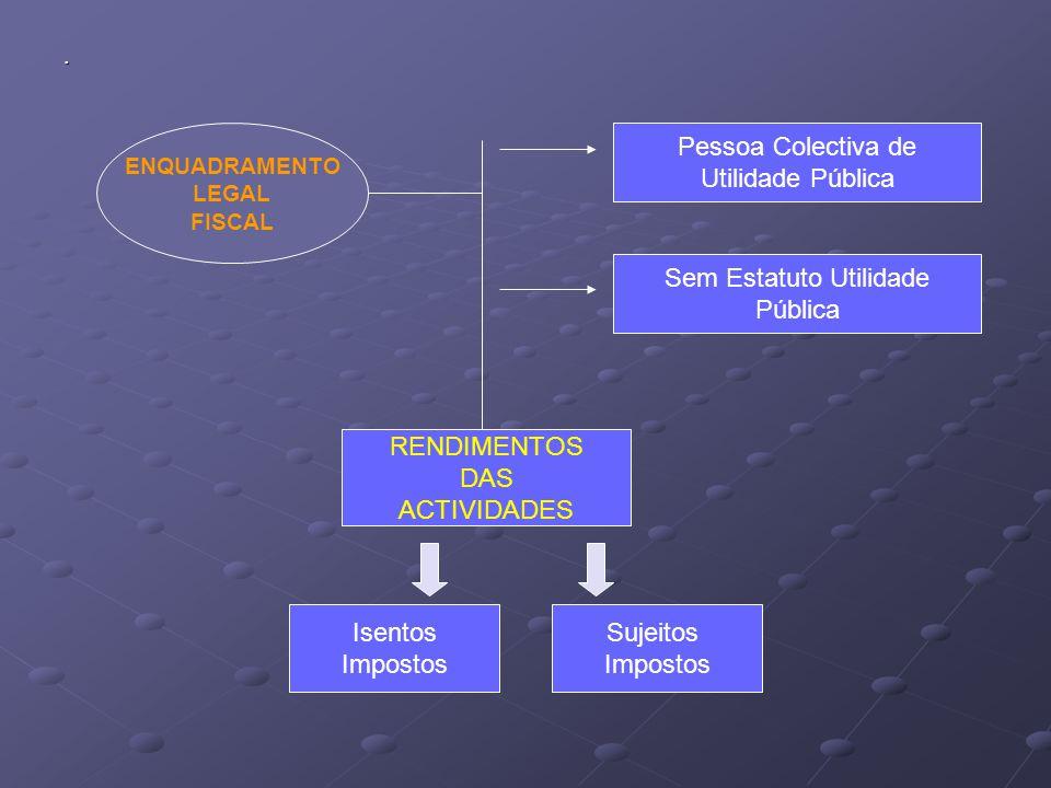 OBRIGAÇÕES CONTABILÍSTICAS DECLARATIVAS DE ESCRITURAÇÃO PAGAMENTO DE IMPOSTO: IRC IVA SEGUR.