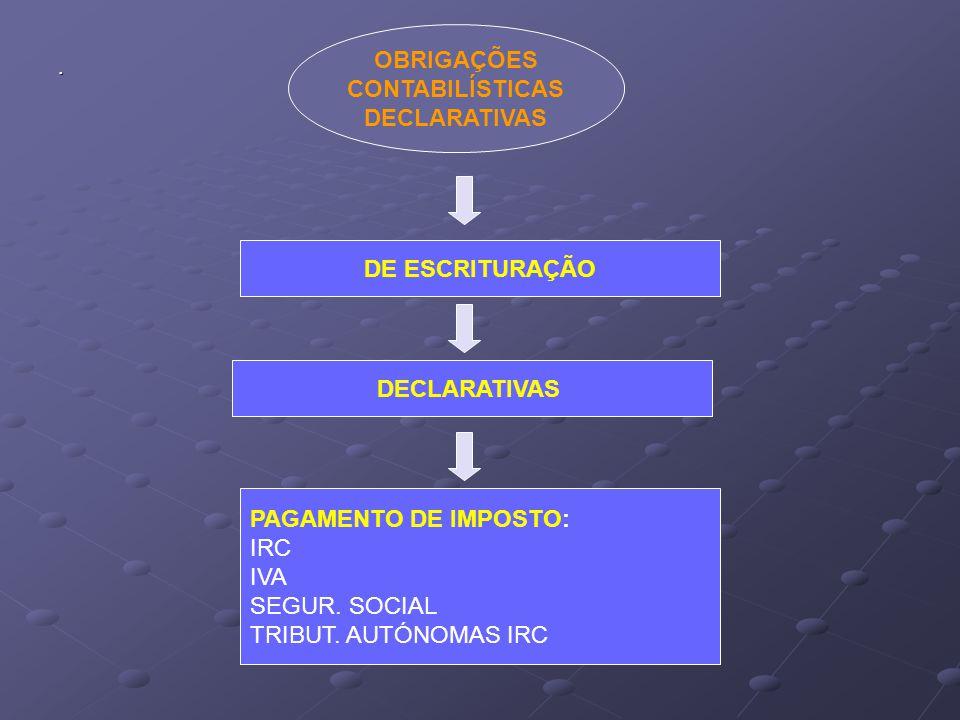 . OBRIGAÇÕES CONTABILÍSTICAS DECLARATIVAS DE ESCRITURAÇÃO PAGAMENTO DE IMPOSTO: IRC IVA SEGUR. SOCIAL TRIBUT. AUTÓNOMAS IRC DECLARATIVAS