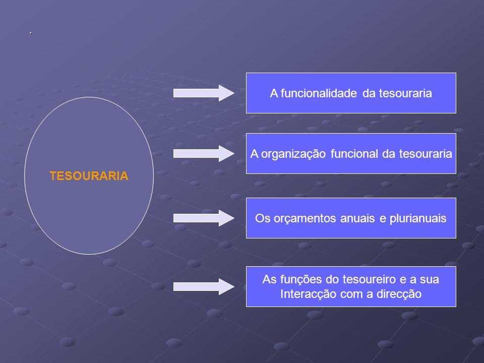 . TESOURARIA A funcionalidade da tesouraria A organização funcional da tesouraria Os orçamentos anuais e plurianuais As funções do tesoureiro e a sua