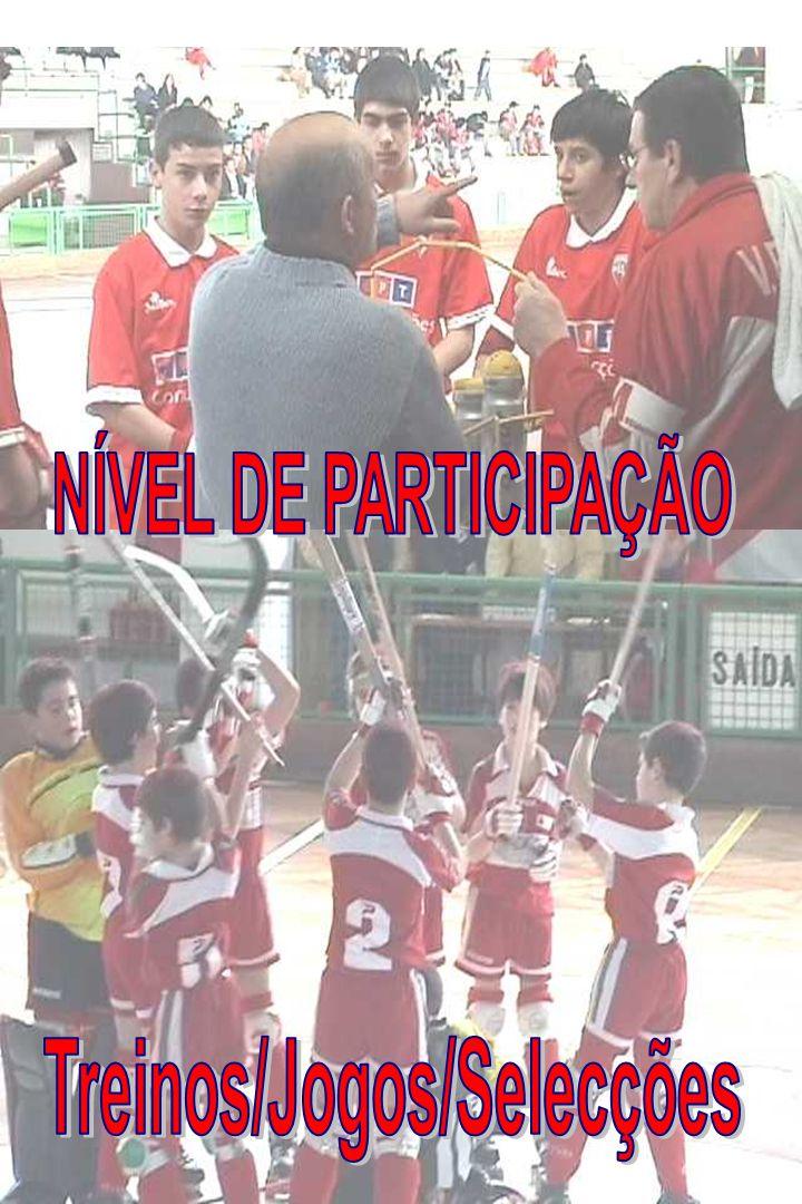 RESPOSTAS POR SEXOS Motivação dos jovens hoquistas portugueses Olímpio 2003/4 K Foram recebidas vinte e uma respostas femininas RESPOSTAS POR ESCALÕES