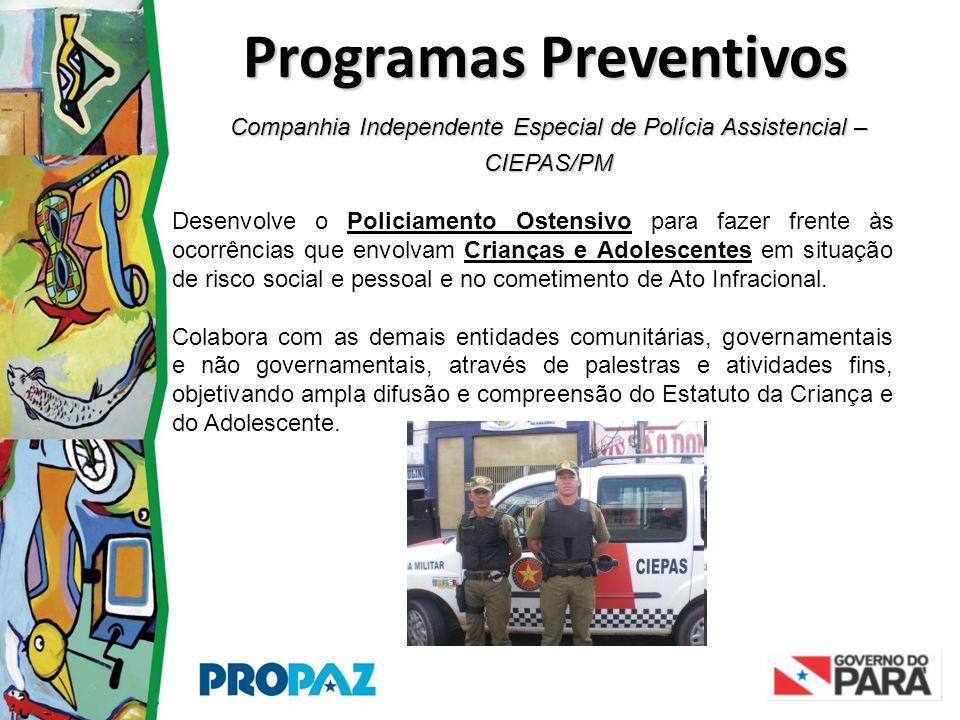 Companhia Independente Especial de Polícia Assistencial – CIEPAS/PM Programas Preventivos Desenvolve o Policiamento Ostensivo para fazer frente às oco