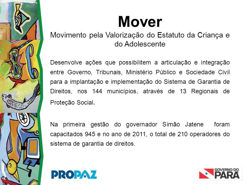 Mover Movimento pela Valorização do Estatuto da Criança e do Adolescente Desenvolve ações que possibilitem a articulação e integração entre Governo, T