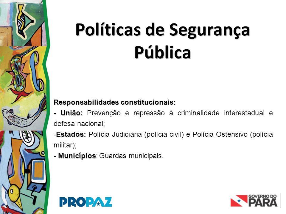 Políticas de Segurança Pública Responsabilidades constitucionais: - União: - União: Prevenção e repressão à criminalidade interestadual e defesa nacio